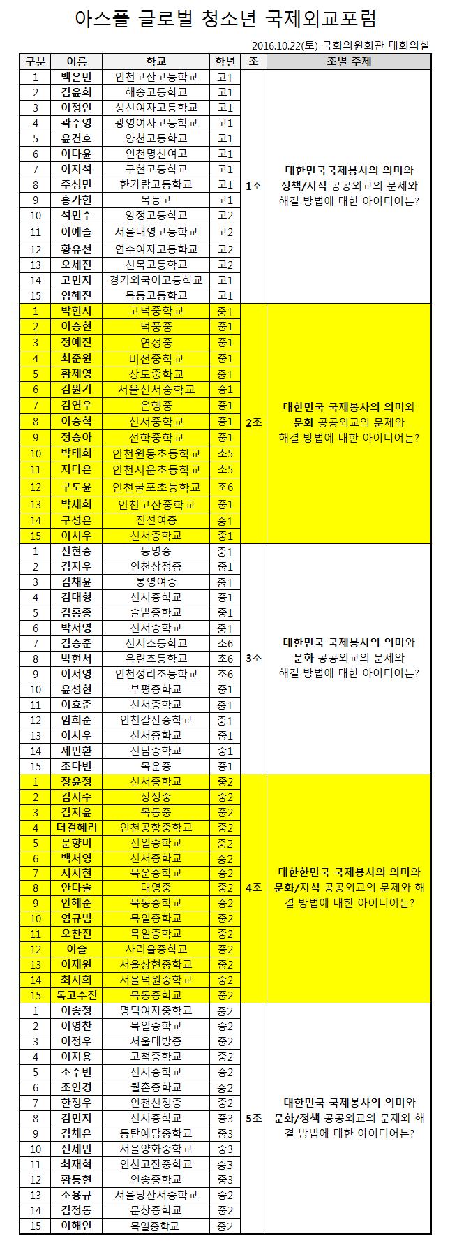 조별 편성(국제외교포럼)1022.png